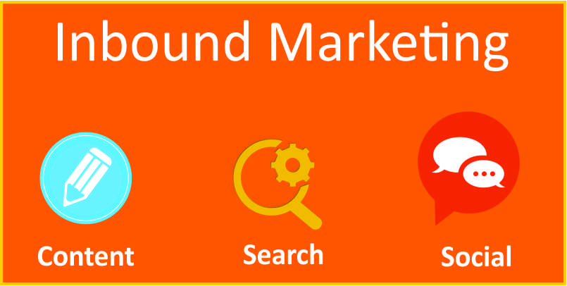Inbound Marketing for Education